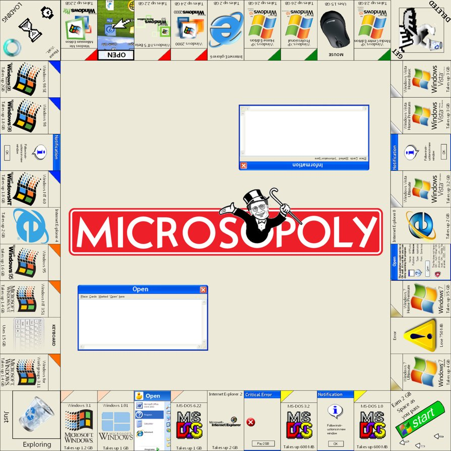 microsoft antitrust case This case study discusses briefly the economic and legal issues pertaining to the antitrust case of the united states and a number of states against microsoft  stern school of business, new york university, new york, ny 10012, (212) 998.