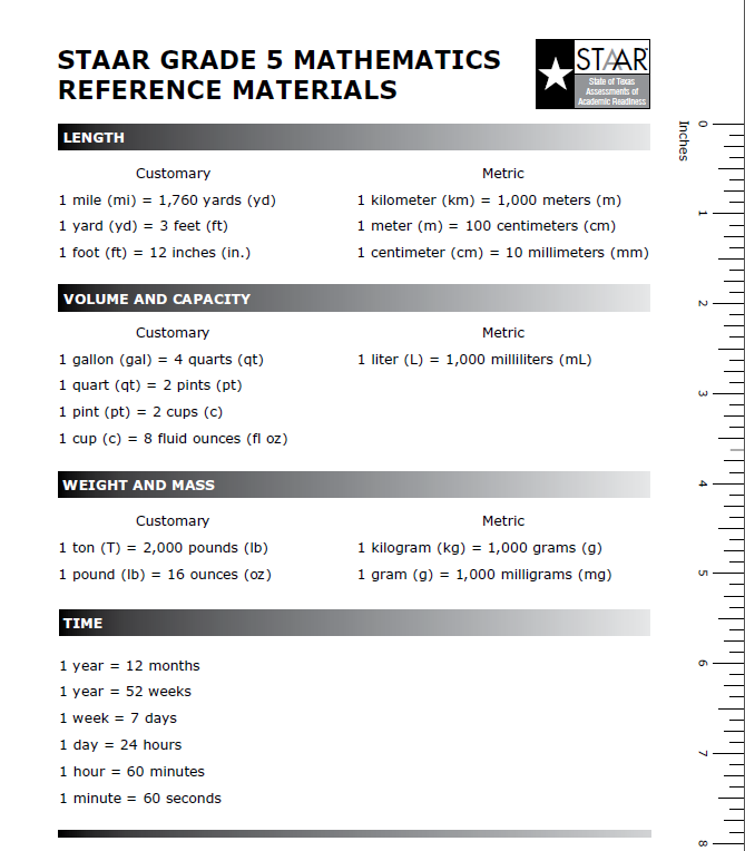 STAAR Reference Materials – Reference Materials Worksheets