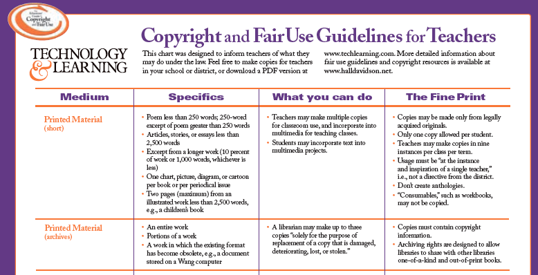 essay copyright fair use