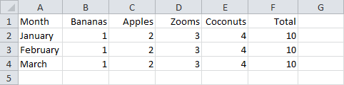 Screenshot of sales data in Excel