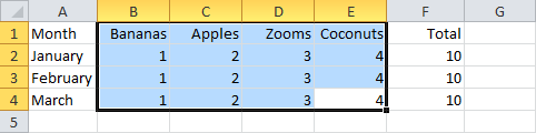Screenshot of Excel data, with columns B, C, D, and E selected