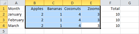 Screenshot of data in Excel, with column headers sorted alphebetically