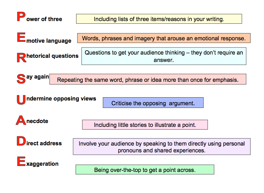 essay writing technique - 28 images - persuasive writing ...