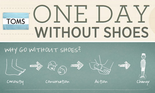 Honor's eFolio!! - TOMS One Day Without Shoes