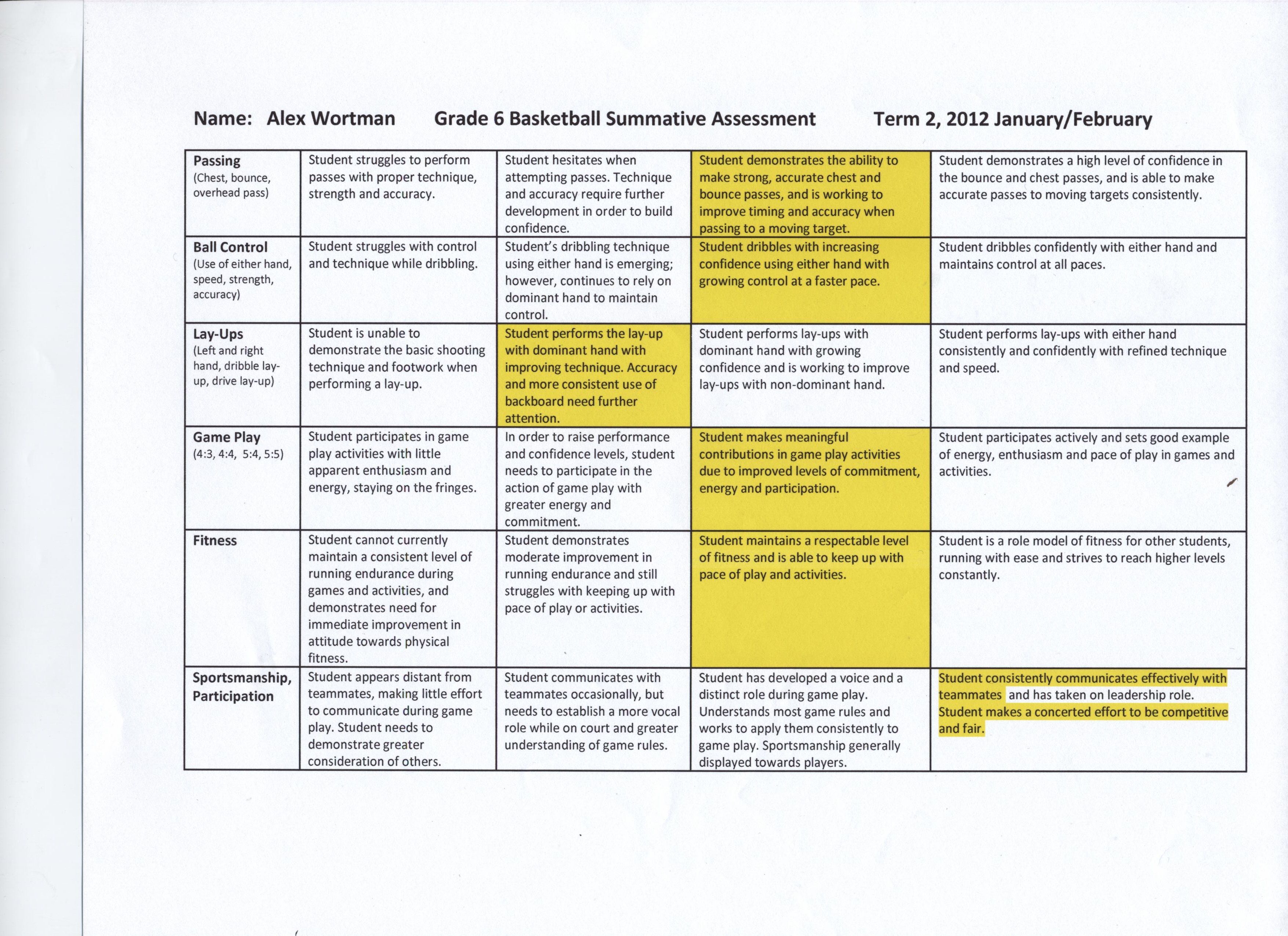 Basketball Rubric | Alex's Blog